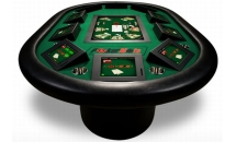 Is Automated Poker Table the Beginning of the End for a Dealer?